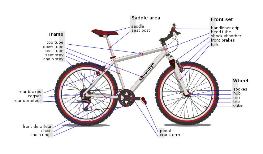 e wheel bicycle