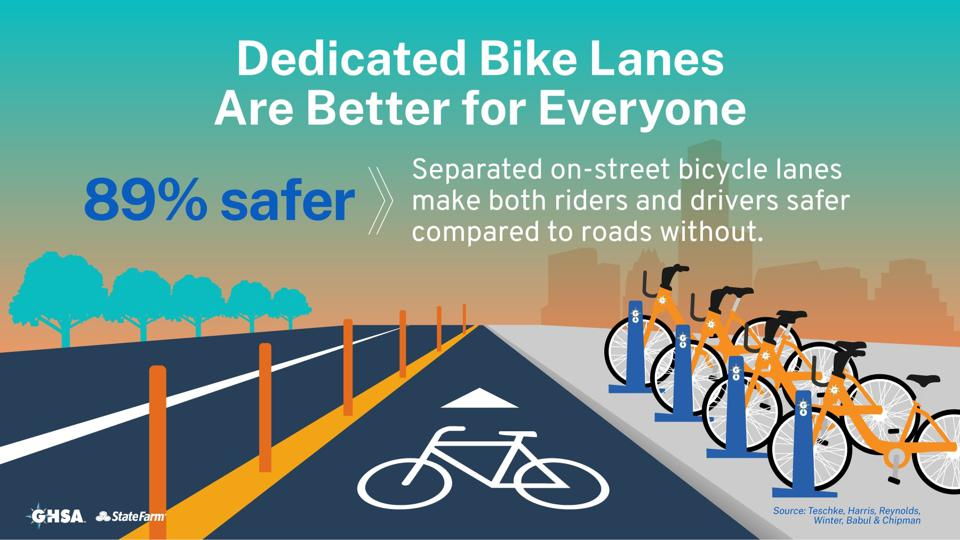 A graphic showing a dedicated bike lane.
