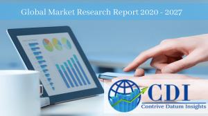 Global E Bike Motors Market Research Report 2020 - 2027