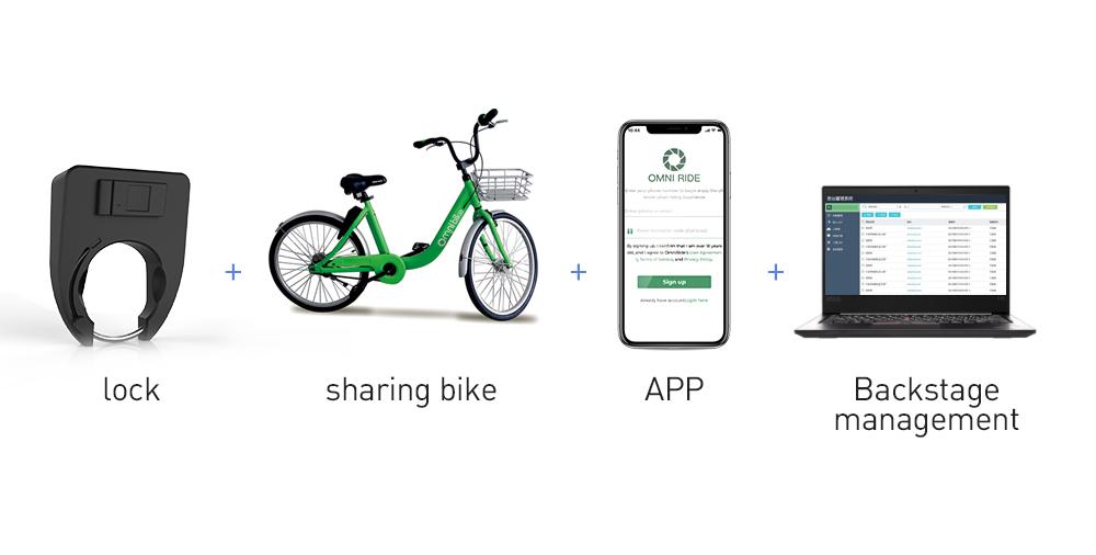 Are ebike the Future of Dockless public bike rental?